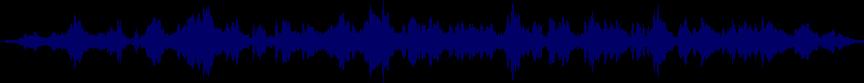 waveform of track #54545
