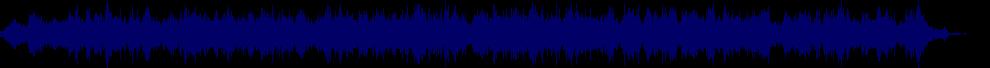 waveform of track #54558