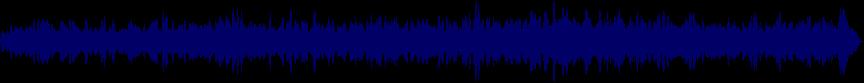 waveform of track #54581