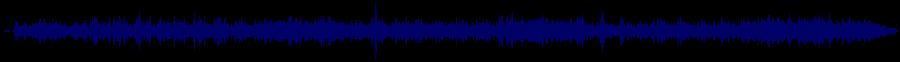 waveform of track #54590