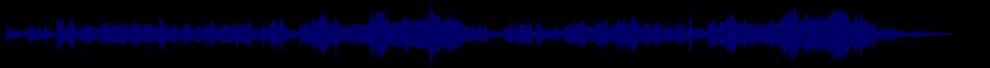 waveform of track #54597