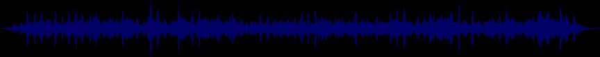 waveform of track #54636