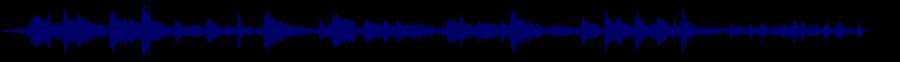 waveform of track #54639