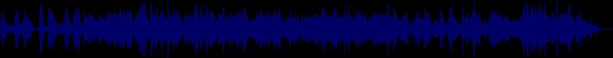 waveform of track #54655