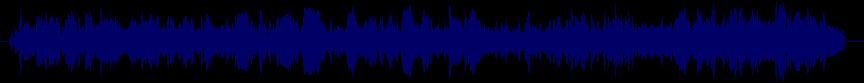 waveform of track #54666