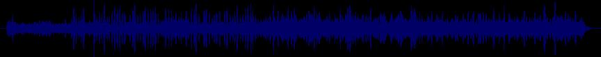 waveform of track #54672