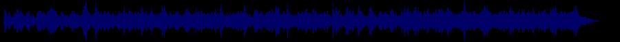 waveform of track #54722