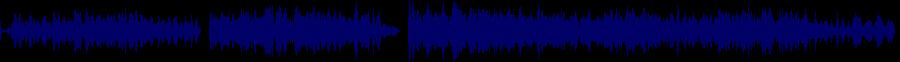 waveform of track #54739