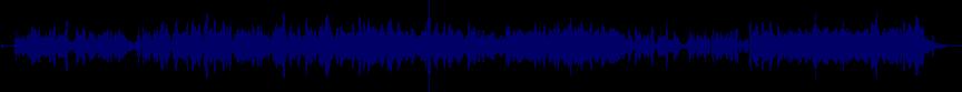 waveform of track #54753