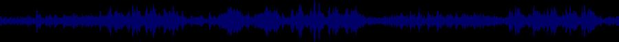 waveform of track #54757