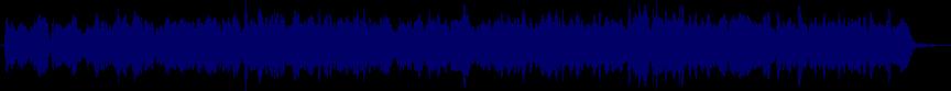 waveform of track #54758