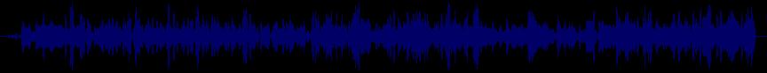 waveform of track #54763