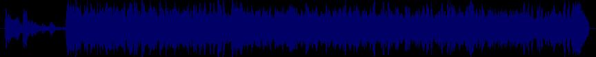 waveform of track #54773