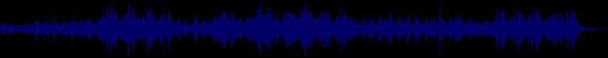 waveform of track #54785