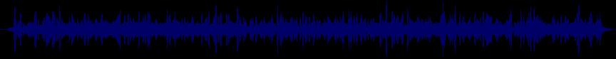 waveform of track #54794