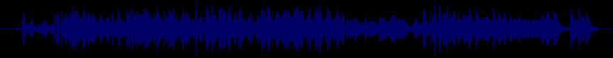 waveform of track #54820