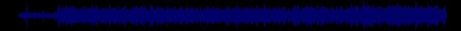 waveform of track #54830