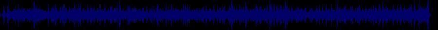 waveform of track #54832