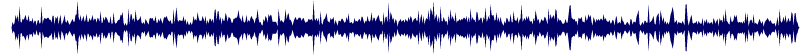 waveform of track #54837