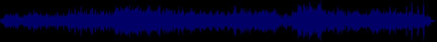 waveform of track #54840
