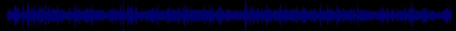 waveform of track #54853