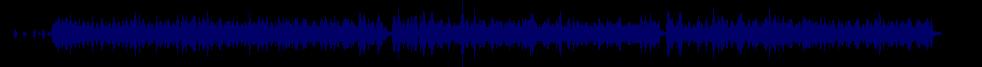 waveform of track #54859