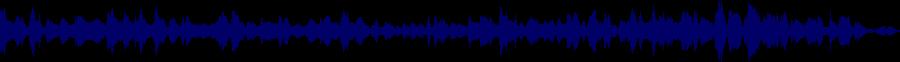 waveform of track #54912