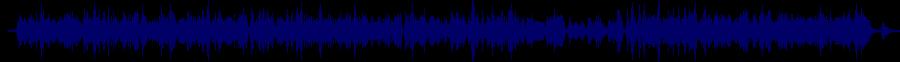 waveform of track #54929