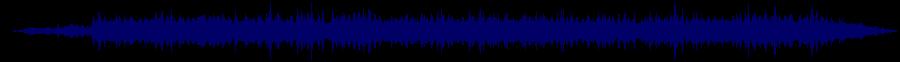 waveform of track #54934