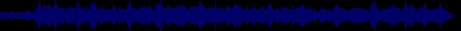 waveform of track #54943