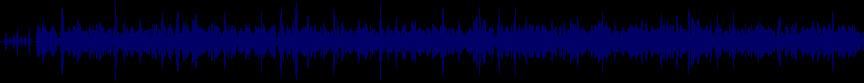 waveform of track #55006