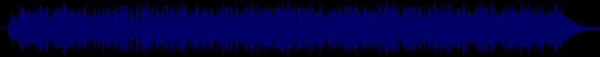 waveform of track #55012