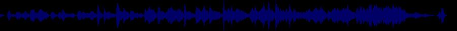 waveform of track #55014