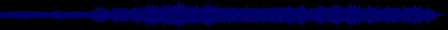 waveform of track #55040