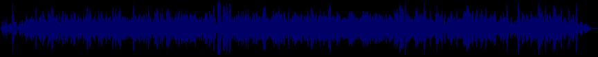 waveform of track #55041
