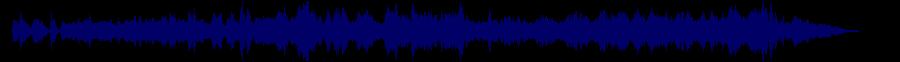 waveform of track #55102