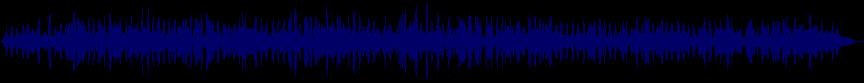 waveform of track #55103