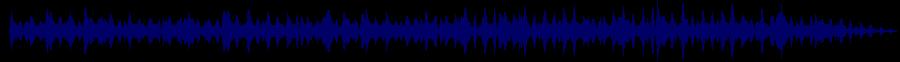 waveform of track #55118