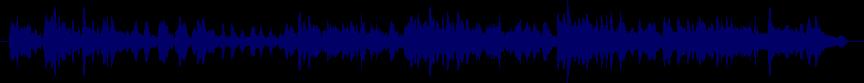 waveform of track #55123