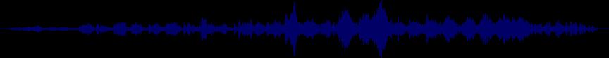 waveform of track #55128