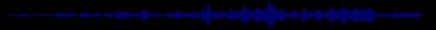 waveform of track #55137