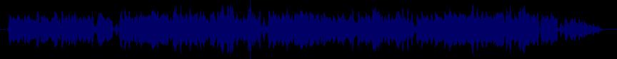 waveform of track #55147