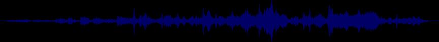 waveform of track #55152
