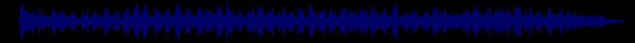 waveform of track #55153