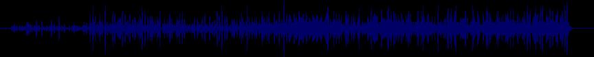 waveform of track #55159