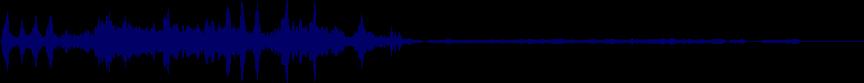 waveform of track #55176