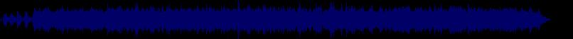 waveform of track #55209