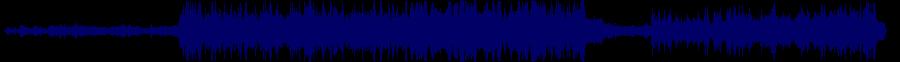 waveform of track #55214