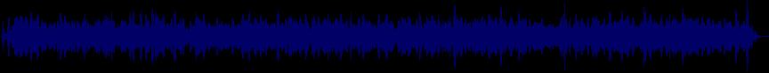 waveform of track #55222