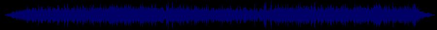 waveform of track #55223